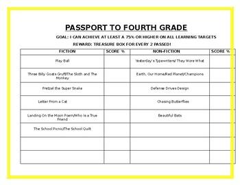 Portfolio Passport to 4th Grade