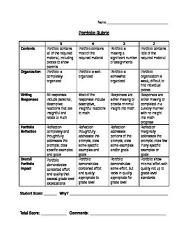Portfolio Reflection Assignment