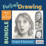 Portrait Drawing Art Lesson Middle or High School Distance