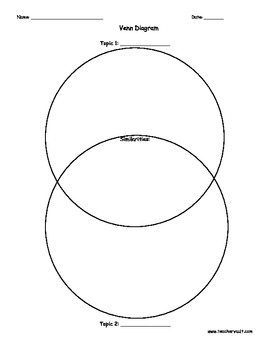 Portrait Style 2 Subject Venn Diagram
