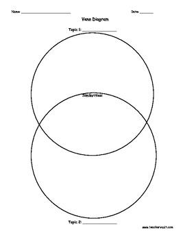 Portrait Style 2 Subject Venn Diagram