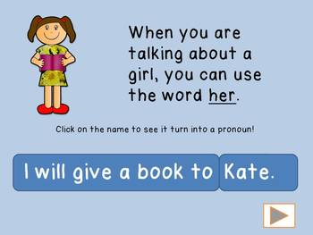 Portrait of Pronouns Powerpoint