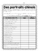 Portraits chinois: A Speaking/Writing Activity for French Imparfait/Conditionnel