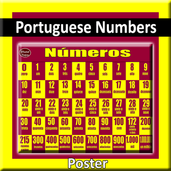 Portuguese Numbers Poster - Zero through One Million