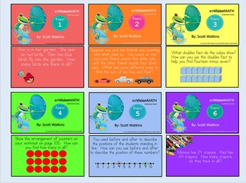 Pose the Problem - Second Grade enVision Math All Units