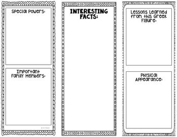 Poseidon - Greek Mythology Biography Research Project - Interactive Notebook