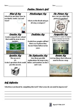Position Thinkers Grid