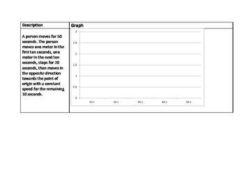 Position-Time Graph Activity