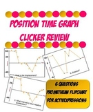 Position Time Graph Clicker Review - Promethean Flipchart