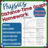 Position Time Graph (DT graph) Homework - physics