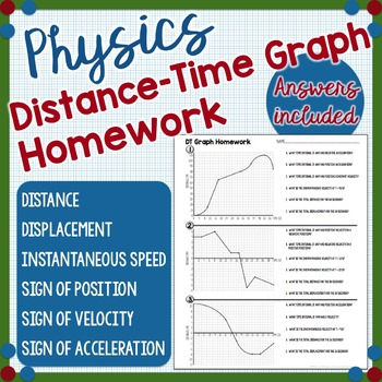 Position Time Graph (DT graph) Homework - physics