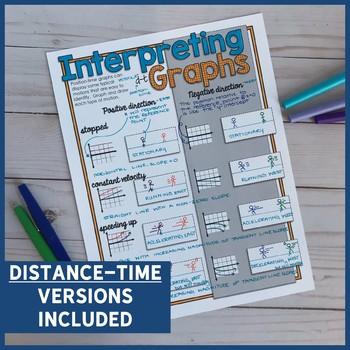 Position-Time Graphs Doodle Notes Bundle for Physics (Distance-Time Graphs)