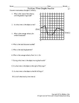 Position- Time Graphs Worksheets