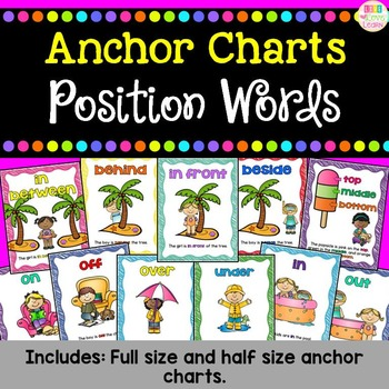 Position Words - Anchor Charts