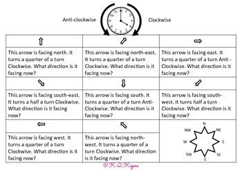 Position and Direction Activities