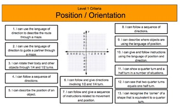Position and Orientation Criteria - New Zealand
