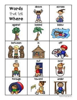 """Positional Words Posters {Prepositions That Tell """"Where"""")"""