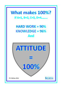 Positive Attitude Classroom Poster, FREEBIE, Autism, Special Ed, Speech Therapy