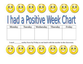 Positive Behavior Chart