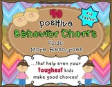 Positive Behavior Charts & Resources ~to reach even your toughest student!