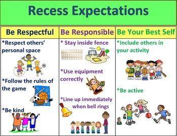 Five Positive Behavior Expectations Posters Bundle