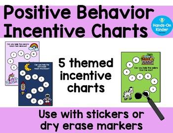 Positive Behavior Incentive Charts - Individual Behavior Rewards