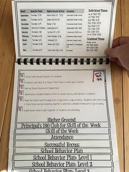 Positive Behavior Intervention System Teacher Flip Book, Power Point Version