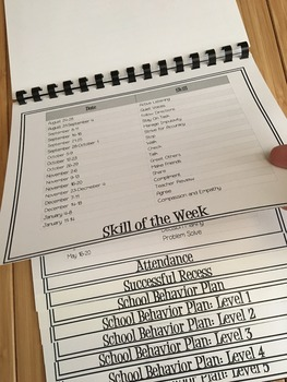 Positive Behavior Intervention System Teacher Flip Book, Word Version