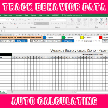 Behavior Management Toolkit with Behavior Chart, Data Tracking, and Clip Stick