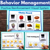 Positive Behavior Management System for Autism