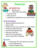 Positive Behavior Poster: Classroom