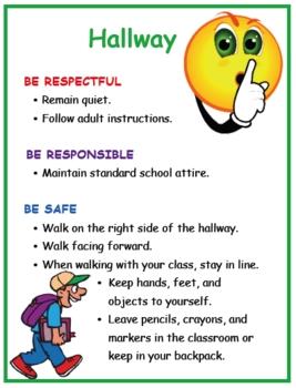 Positive Behavior Poster: Hallway