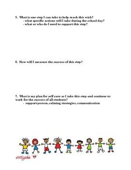 Positive Behavior Support Planning Guide