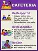 Positive Behavior Support Poster Set