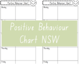 Positive Behaviour Chart