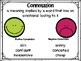 Positive & Negative Connotations Task Cards PLUS Cooperative Learning Activities