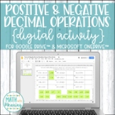 Positive & Negative Decimal Operations DIGITAL Activity for Drive and OneDrive