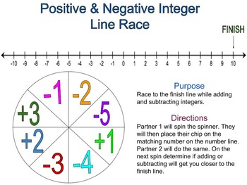 Positive & Negative Integer Line Race