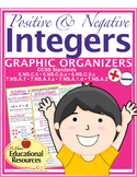 Integers - Positive and Negative - Graphic Organizers for