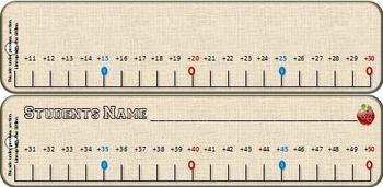 Positive & Negative Integers Number Line Train -50  -0-  +50