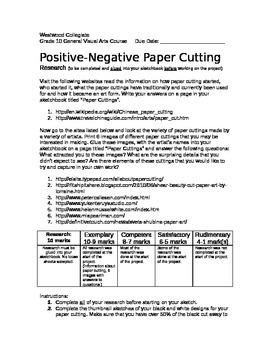 Positive-Negative Paper Cutting
