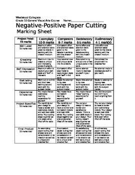 Positive-Negative Paper Cuttings Marking Sheet