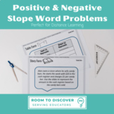 Positive & Negative Slope Word Problems