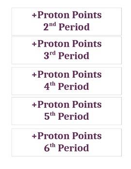 Positive Particle Points