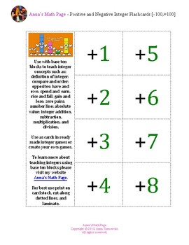 Positive and Negative Integer Flashcards [-100,+100]