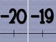 Positive and Negative Integer Number Line CCSS Aligned 6.NS.5 & 6.NS.6** NAVY