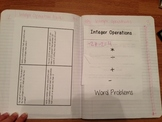 Positive and Negative Integer Operations Foldable for Notebook