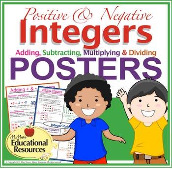 Integers Rules & Methods - Positive & Negatives - SIX MATH