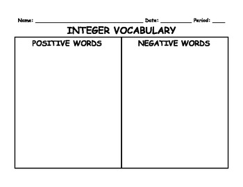 Positive and Negative Integer Word Vocabulary Activity