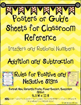 Positive and Negative Integers (The Rules and Examples) Posters or Guide Sheets